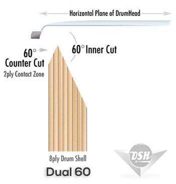 DrumMaker Custom Bearing Edges